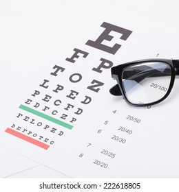 Eyesight test table with glasses over it - studio shot - 1 to 1 ratio