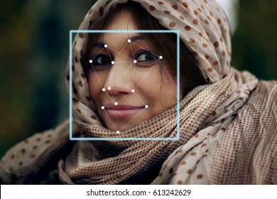 Face recognition on polygonal grid is constructed by the points. Biometric verification.