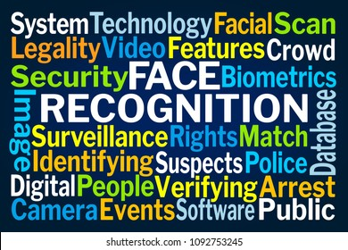 Face Recognition Word Cloud on Blue Background