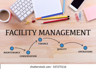 FACILITY MANAGEMENT MILESTONES CONCEPT