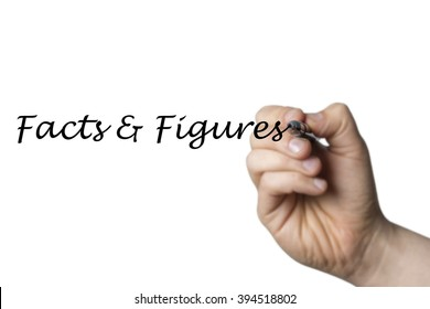 Facts & Figures written by a hand isolated on white background
