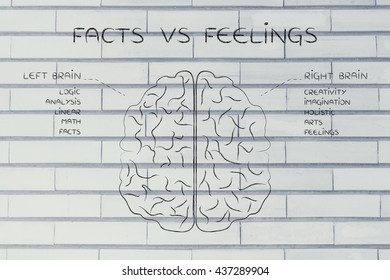 facts vs feelings: flat illustration of a brain with left and right caption and detailed function descriptions