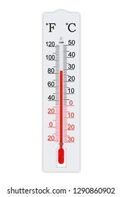 Fahrenheit témájú képek, stockfotók és vektorképek
