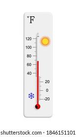 Fahrenheit 68
