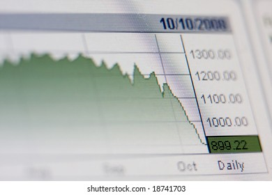 Falling stock market rates, LCD closeup photo. Global financial crisis.
