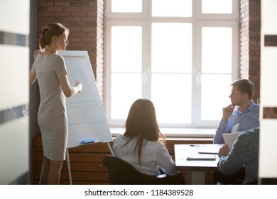 Female coach giving presentation in meeting room, employees group listening to colleague or sales team leader speaking presenting new project idea explaining corporate marketing plan with flipchart