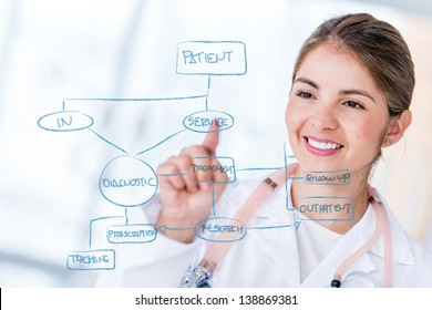Female doctor drawing a graph on hospital's workflow