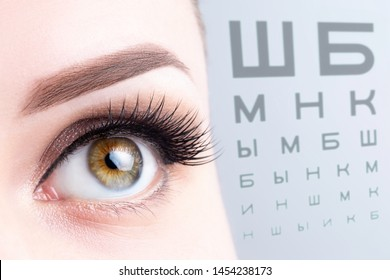 Female eye on the blurry russian eye chart background close up. Visual acuity, optometry, medical diagnosis, ophthalmology, poor eyesight, vision concept.