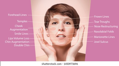 Female face and areas for rejuvenation cosmetological injections.
