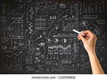 Female hand holding white chalk in front of a blackboard with a business plan drawn on it