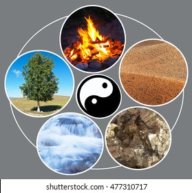 Feng shui. Five elements of creation: fire, ground, metal, water, tree. Collage