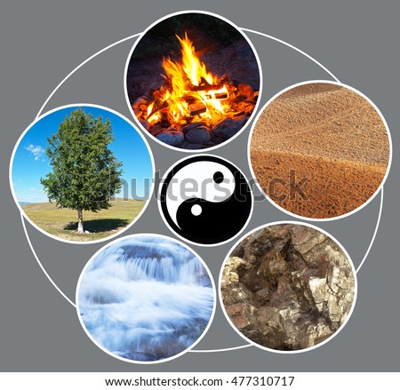 Collage Feng Shui Wealth Feng Shui Five Elements Of Creation Fire Ground Metal Water Tree Collage Image Homeklondike Feng Shui Five Elements Creation Fire Stock Photo edit Now