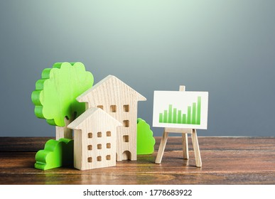 Figures of residential buildings and an easel with a green positive growth trend chart. Real estate market recovery. Increased interest and demand for housing after price reduction. Investments