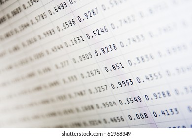 finance on computer screen