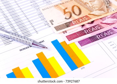 Financial Analysis with graphs and data of industrial growth. Money from Brazil