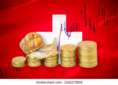 Financial business concept of snail crawling on a pile of coins in front of stock chart and a flag of Switzerland. Slow economic growth