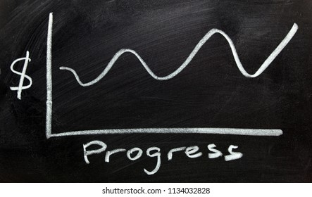 The financial concept of progress, drawn on a black board with chalk.