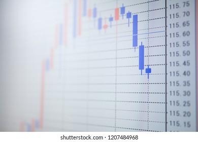 Financial Data Analysis Graph