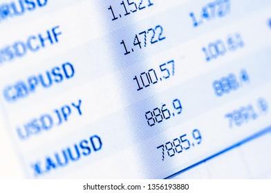 Financial data on a monitor. Finance data concept
