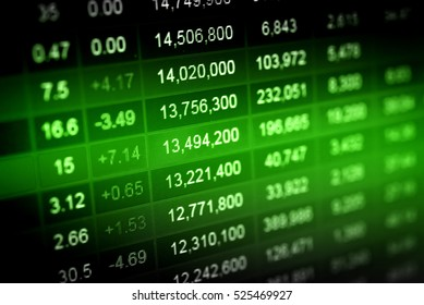 Financial data on a monitor. Finance data concept. Investment growth concept with price of gold on gold market graph background: Candle stick graph chart of gold market investment trading.