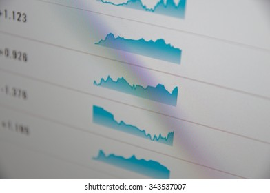 Financial data on a PC monitor. Trading terminal with diagrams. Selective focus.