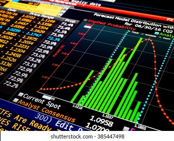 Financial economic chart showing currencies forecast with fx data