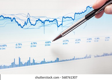 Financial graphs analysis  Stock market report