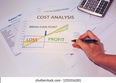 Finding break points Can be graphed To understand the sales that make the company in the balance. If you can sell more products, the company will start to profit. If less than this will lose.