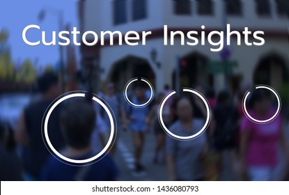 Finding customer insights from big data analytics and machine learning technology.