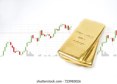 Fine gold bullion market price concept with chart of gold price