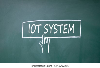 finger click IOT symbol on blackboard