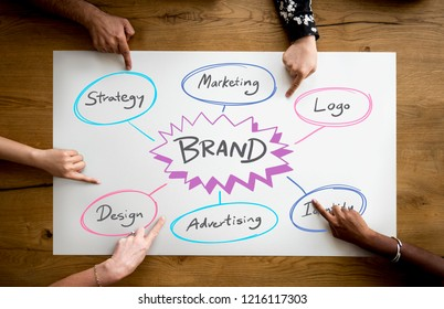 Fingers pointing at a brand strategy plan