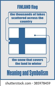 Finland national flag meaning and symbolism. Banners color description. Infographic design