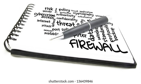 firewall word cloud on notes