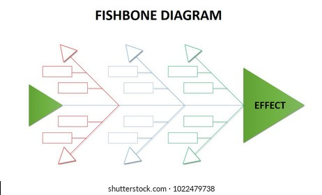 Fish bone chart images stock photos vectors shutterstock fishbone diagram is one method to find out root cause ccuart