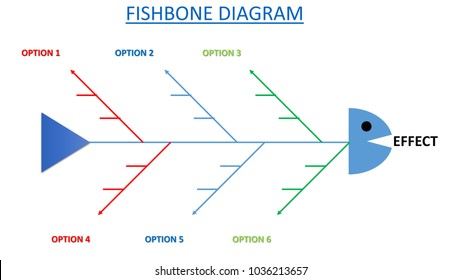 Effect diagram images stock photos vectors shutterstock fishbone diagram is one method to find out root cause ccuart Image collections