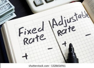 Fixed rate vs adjustable rate mortgage pros and cons.