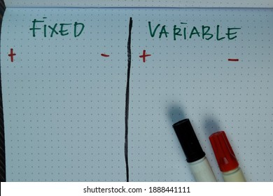 Fixed and Variable write on a book isolated on Wooden Table.