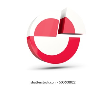 Flag of greenland, round diagram icon isolated on white. 3D illustration