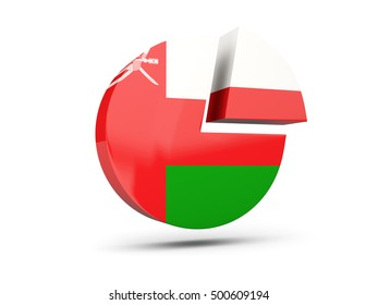 Flag of oman, round diagram icon isolated on white. 3D illustration