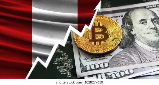 bittrex bitcoin di trading le migliori piattaforme per criptovalute