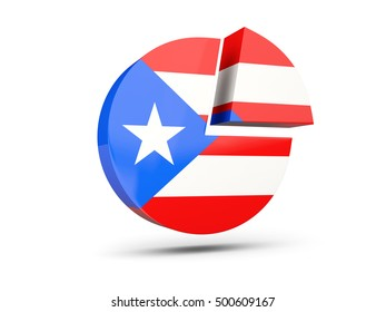 Flag of puerto rico, round diagram icon isolated on white. 3D illustration