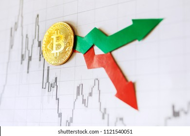 fluctuations  and forecasting of exchange rates of virtual money bitcoin. Red and green arrows with golden Bitcoin ladder on paper forex chart background. Cryptocurrency concept.
