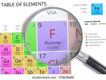 Potassium symbol k element periodic table stock photo royalty free fluorine element of mendeleev periodic table magnified with magnifying glass urtaz Images