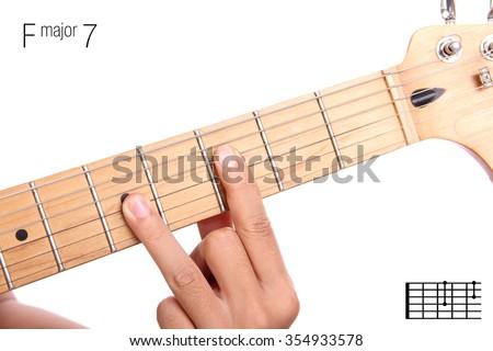 F Maj 7 Major Seventh Keys Guitar Tutorial Stock Photo Edit Now
