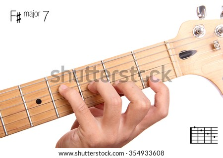 F Maj 7 Major Seventh Keys Guitar Tutorial Stock Photo (Edit Now ...