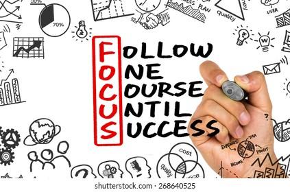 Focus acronym:follow one course until success handwritten on whiteboard