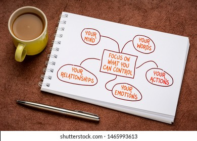 focus on what you can control (your mind, words, actions, emotions and relationships)  flowchart in a spiral sketchbook with a cup of coffee and pen
