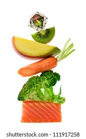 Nahrungsmittelbilanz