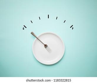 food meal with alert meter, low energy